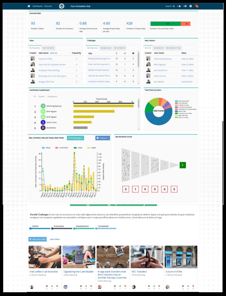 An example of the dashboard of Idea Management Systems: Wazoku's Idea Spotlight