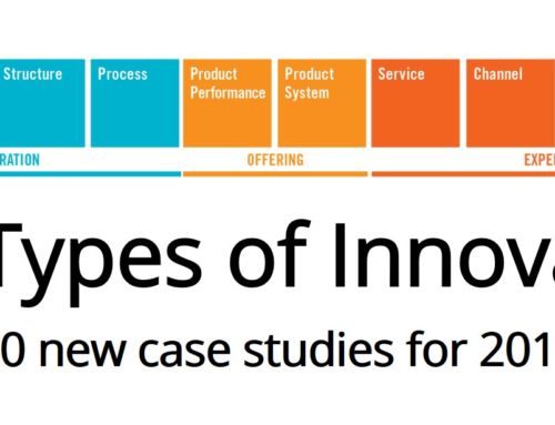 Ten Types of Innovation: 30 new case studies for 2019