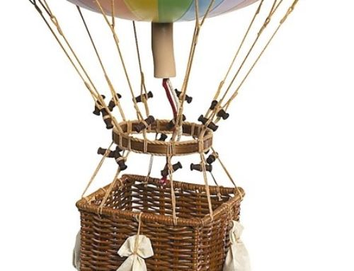 Balloons and Sandbags: a technique to identify things holding down your innovation efforts