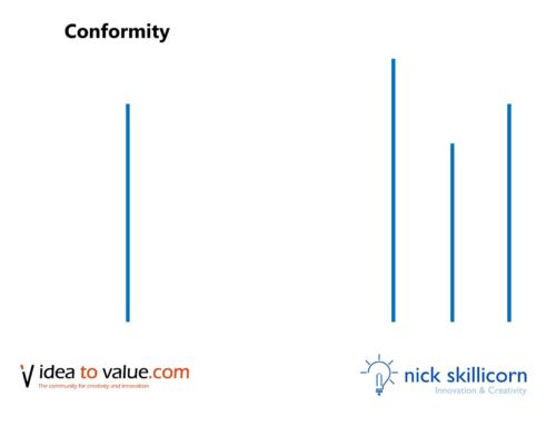 What the Asch conformity studies tell us about fitting in at work