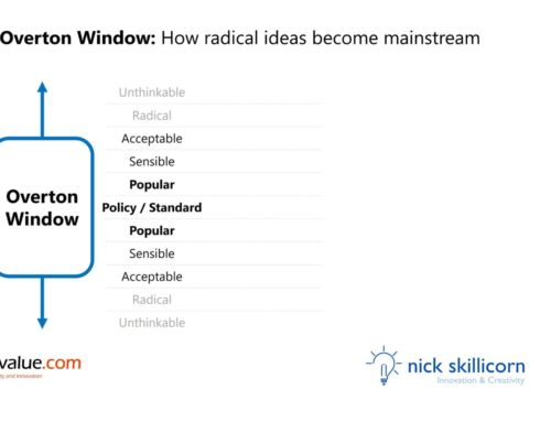 Overton Window: How extreme ideas become mainstream